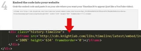 timeline-iframe